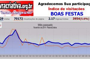 grafico das visitas 2